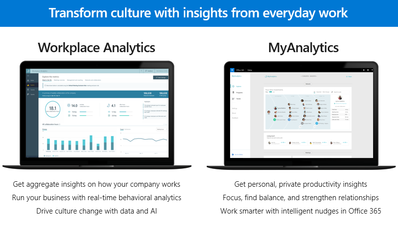 Transform culture with insights from everyday work: Workplace Analytics, MyAnalytics